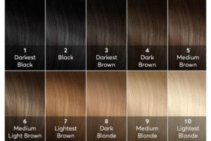 Hair-Color-Natural-Levels