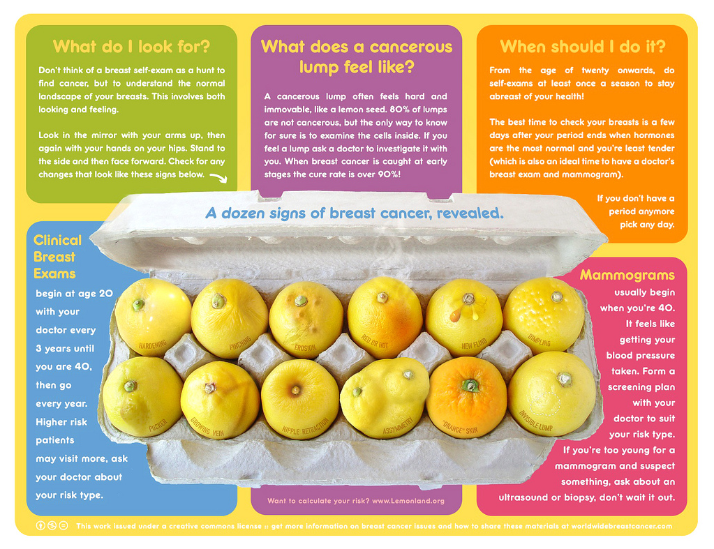 Know-your-Lemons-Breast-Cancer-check